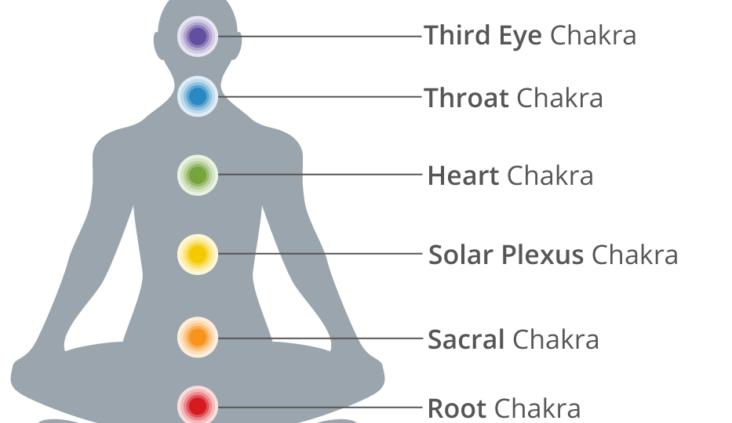 Chakra acupuncture